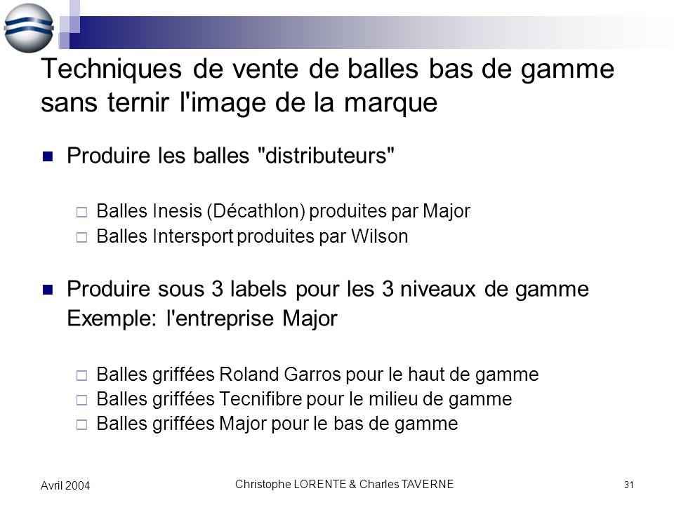 Christophe LORENTE & Charles TAVERNE 31 Avril 2004 Techniques de vente de balles bas de gamme sans ternir l'image de la marque Produire les balles