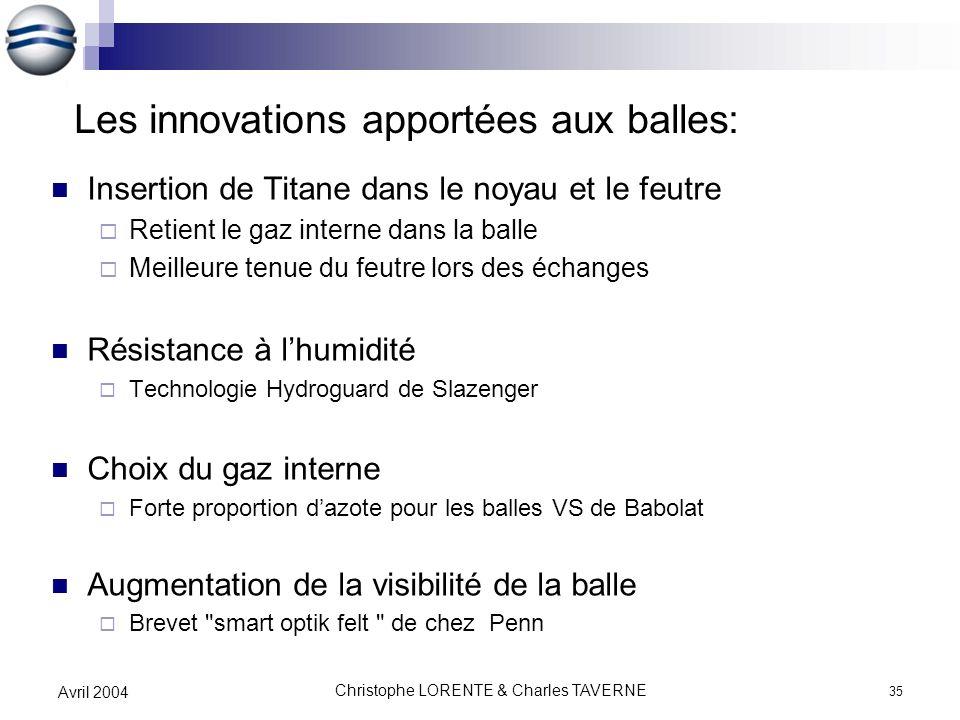 Christophe LORENTE & Charles TAVERNE 35 Avril 2004 Les innovations apportées aux balles: Insertion de Titane dans le noyau et le feutre Retient le gaz