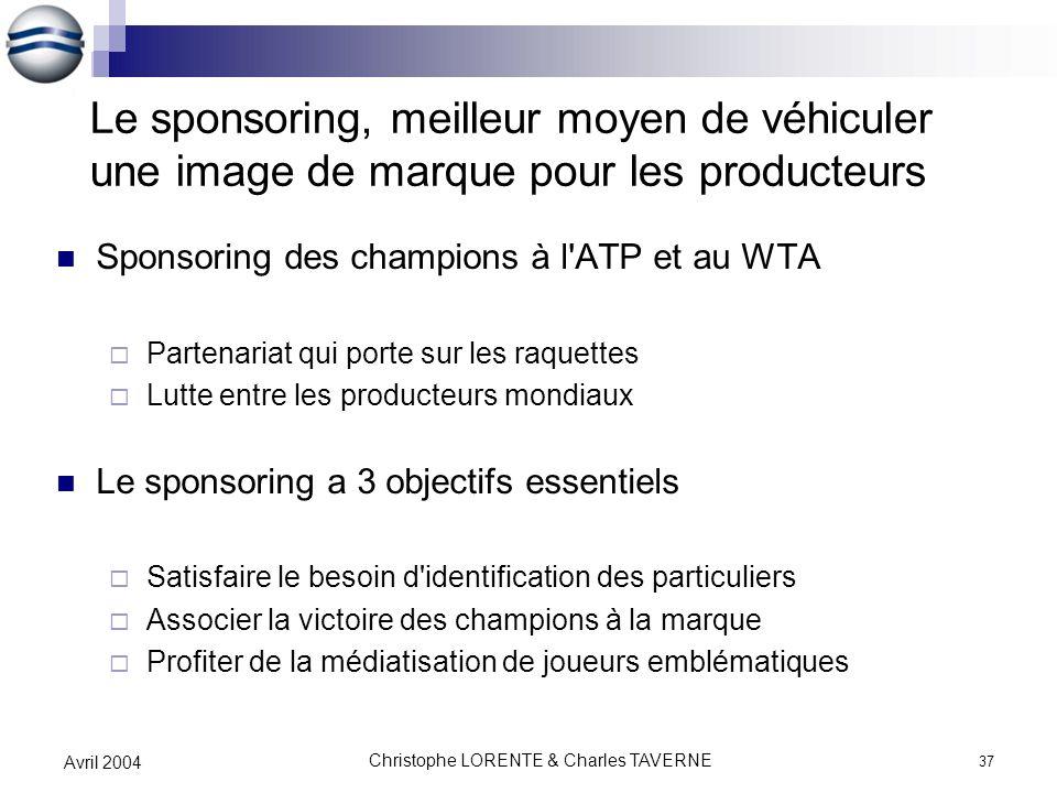 Christophe LORENTE & Charles TAVERNE 37 Avril 2004 Le sponsoring, meilleur moyen de véhiculer une image de marque pour les producteurs Sponsoring des