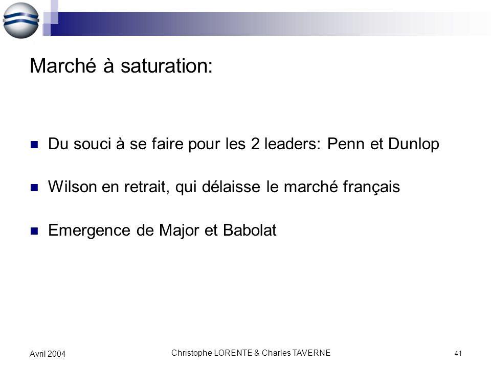 Christophe LORENTE & Charles TAVERNE 41 Avril 2004 Marché à saturation: Du souci à se faire pour les 2 leaders: Penn et Dunlop Wilson en retrait, qui