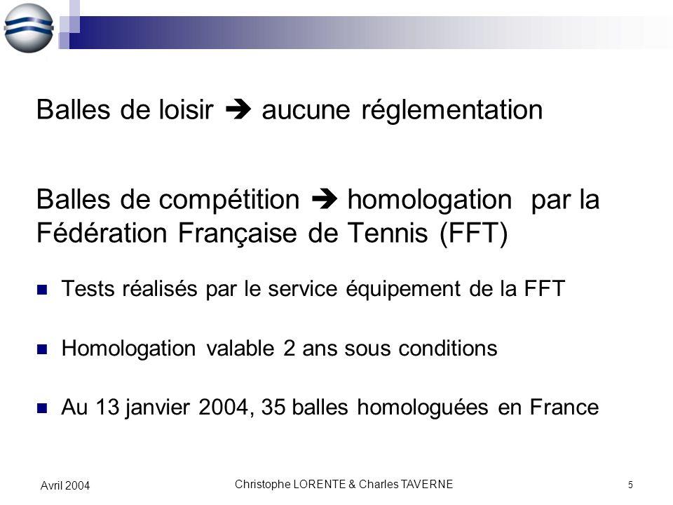 Christophe LORENTE & Charles TAVERNE 5 Avril 2004 Balles de compétition homologation par la Fédération Française de Tennis (FFT) Tests réalisés par le