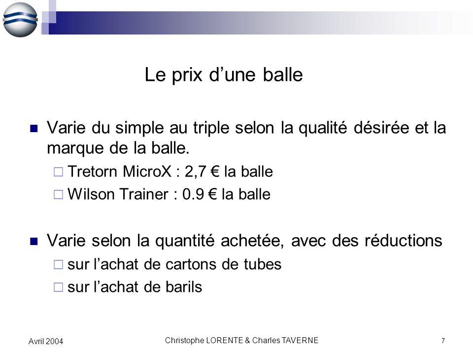 Christophe LORENTE & Charles TAVERNE 7 Avril 2004 Le prix dune balle Varie du simple au triple selon la qualité désirée et la marque de la balle. Tret