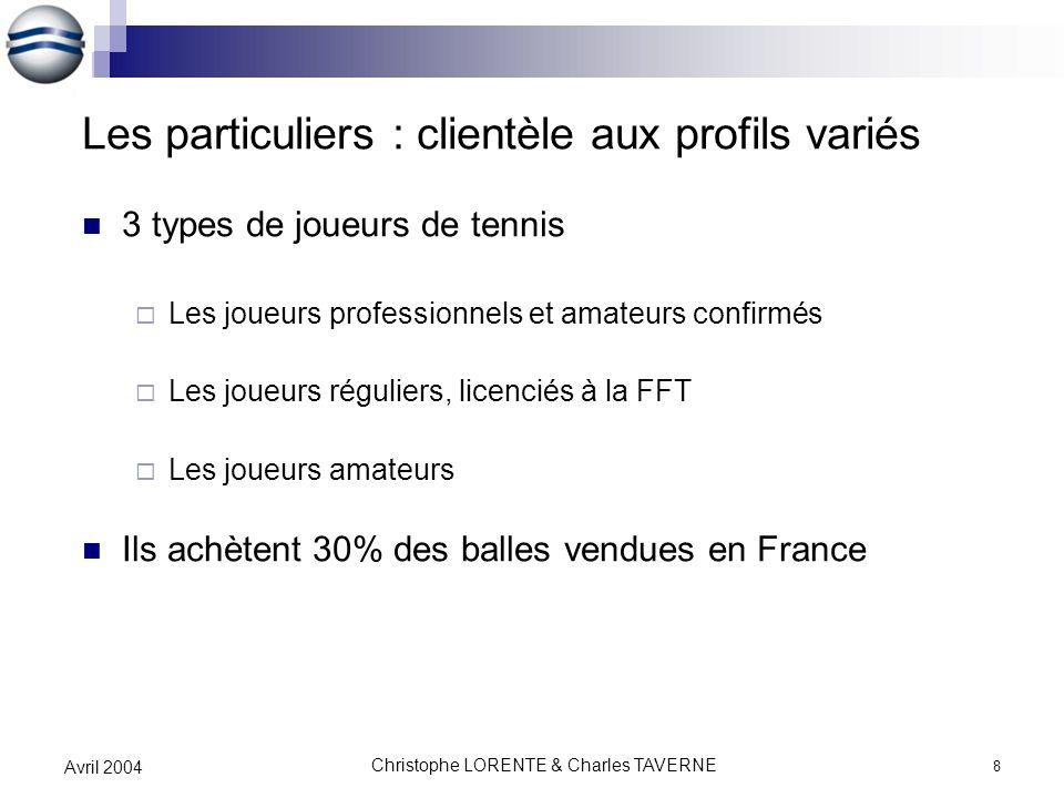 Christophe LORENTE & Charles TAVERNE 8 Avril 2004 Les particuliers : clientèle aux profils variés 3 types de joueurs de tennis Les joueurs professionn