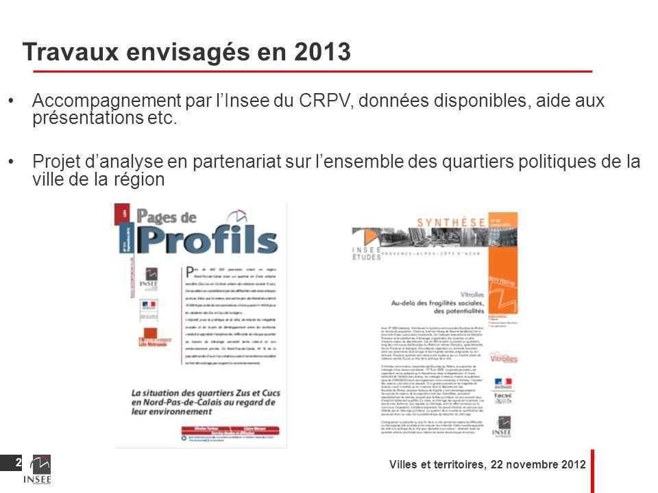 Travaux envisagés en 2013 Accompagnement par lInsee du CRPV, données disponibles, aide aux présentations etc. Projet danalyse en partenariat sur lense