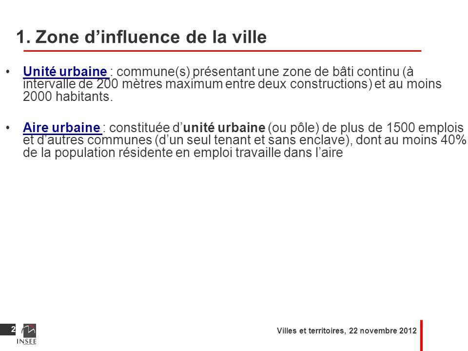 1. Zone dinfluence de la ville Unité urbaine : commune(s) présentant une zone de bâti continu (à intervalle de 200 mètres maximum entre deux construct