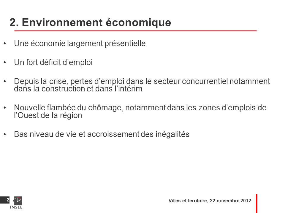 2. Environnement économique Une économie largement présentielle Un fort déficit demploi Depuis la crise, pertes demploi dans le secteur concurrentiel