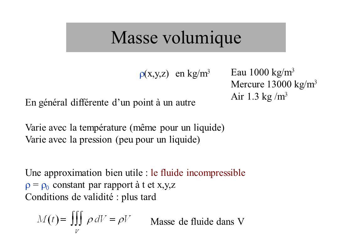 Masse volumique x,y,z en kg/m 3 En général différente dun point à un autre Varie avec la température (même pour un liquide) Varie avec la pression (peu pour un liquide) Eau 1000 kg/m 3 Mercure 13000 kg/m 3 Air 1.3 kg /m 3 Une approximation bien utile : le fluide incompressible = constant par rapport à t et x,y,z Conditions de validité : plus tard Masse de fluide dans V