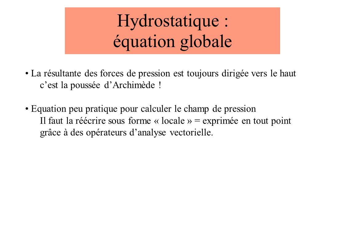Hydrostatique : équation globale La résultante des forces de pression est toujours dirigée vers le haut cest la poussée dArchimède .