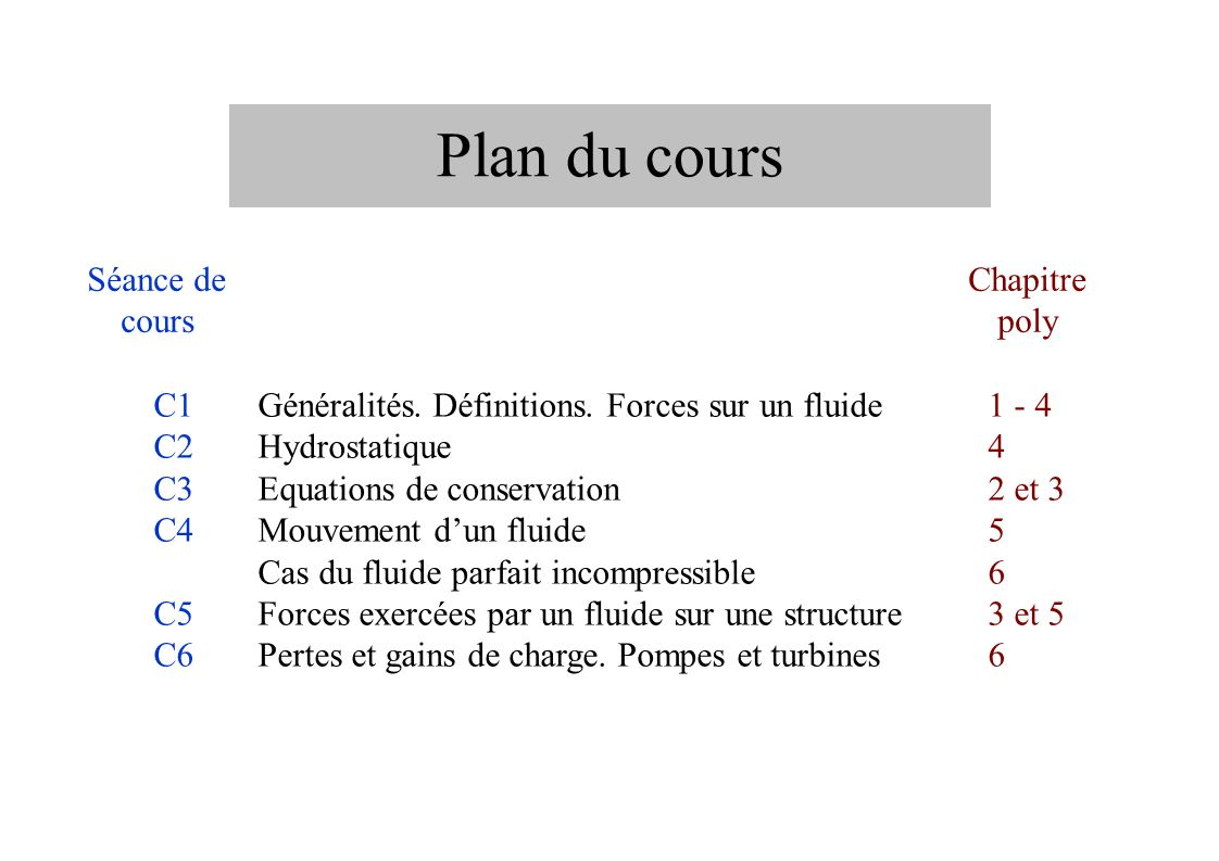 Plan du cours C1Généralités. Définitions.