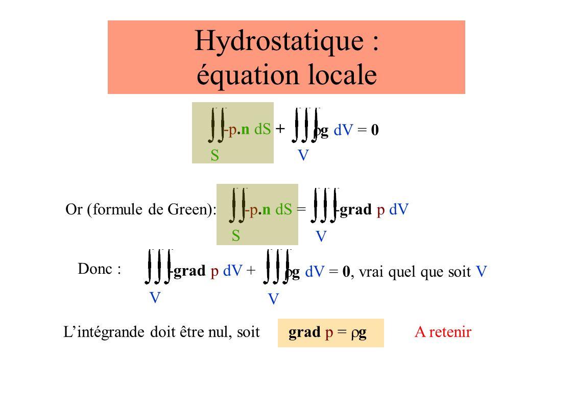 Hydrostatique : équation locale S -p.n dS + V g dV = 0 g dV = 0, vrai quel que soit V -grad p dV + V Donc : V grad p = g A retenirLintégrande doit être nul, soit S -p.n dS =-grad p dV V Or (formule de Green):
