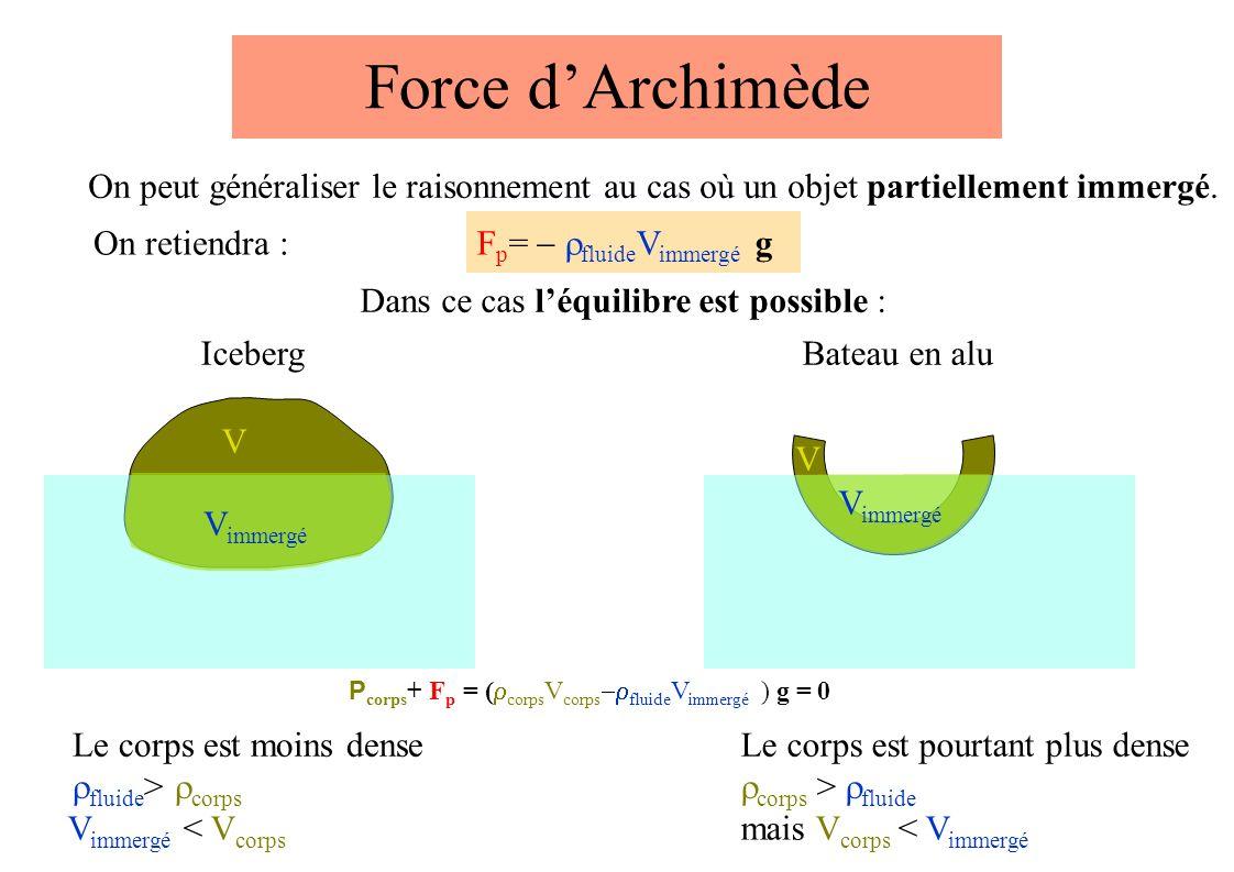 V Le corps est pourtant plus dense corps > fluide Bateau en alu V Le corps est moins dense fluide > corps Iceberg Force dArchimède On peut généraliser le raisonnement au cas où un objet partiellement immergé.