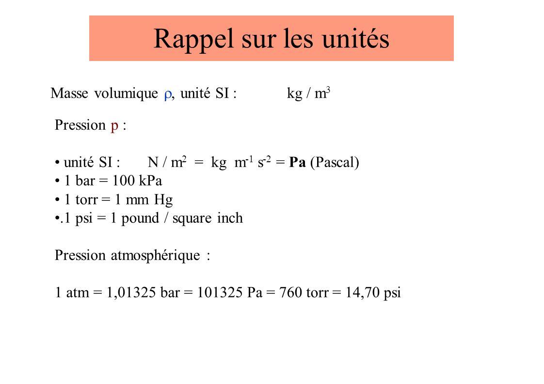 Rappel sur les unités Masse volumique, unité SI : kg / m 3 Pression p : unité SI : N / m 2 = kg m -1 s -2 = Pa (Pascal) 1 bar = 100 kPa 1 torr = 1 mm Hg.1 psi = 1 pound / square inch Pression atmosphérique : 1 atm = 1,01325 bar = 101325 Pa = 760 torr = 14,70 psi