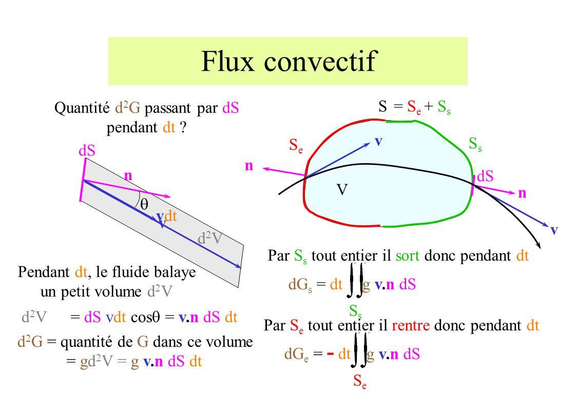vdt Pendant dt, le fluide balaye un petit volume d 2 V d2Vd2V Flux convectif V S dS n SeSe SsSs = S e + S s v dS n d 2 V = dS vdt cos = v.n dS dt v Quantité d 2 G passant par dS pendant dt .