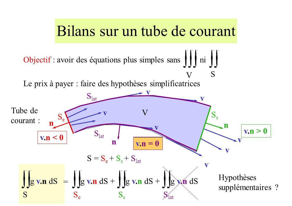 V Tube de courant : Bilans sur un tube de courant Objectif : avoir des équations plus simples sans ni S V Le prix à payer : faire des hypothèses simplificatrices S= S e + S s + S lat SsSs n v.n > 0 v SeSe n v.n < 0 v v v v v v S g v.n dS = SeSe g v.n dS + SsSs S lat g v.n dS S lat v.n = 0 n Hypothèses supplémentaires