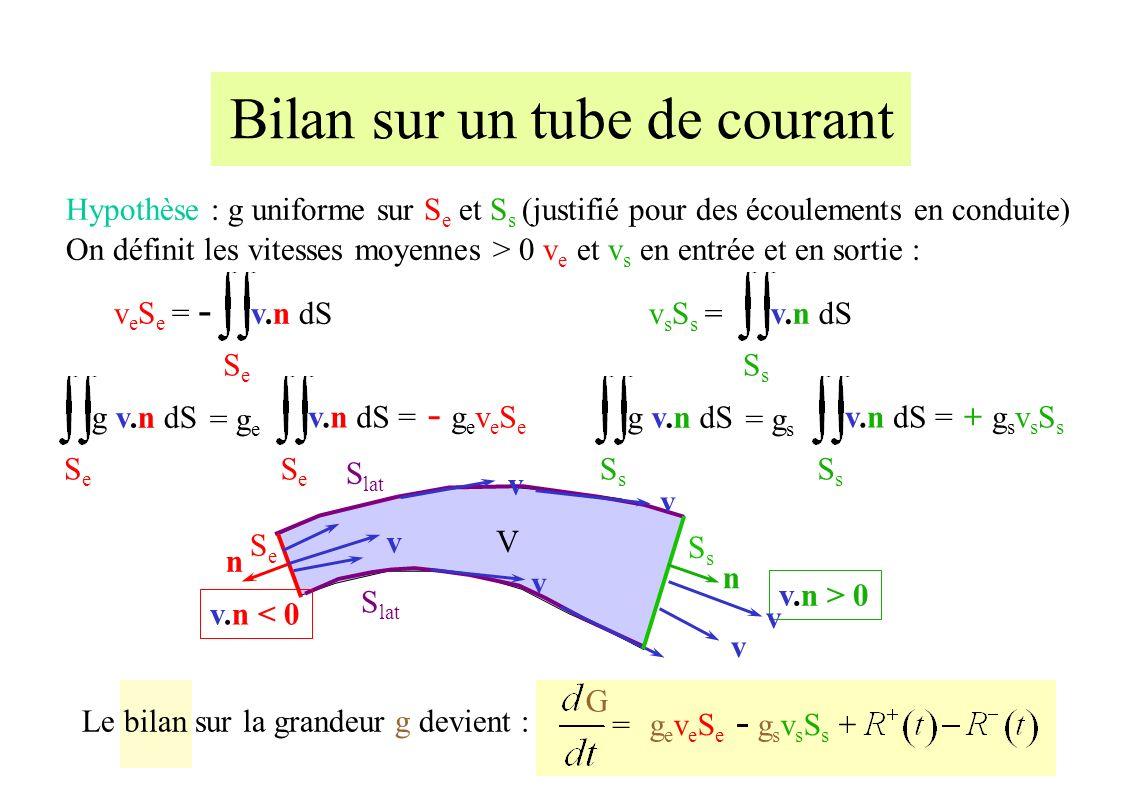 Bilan sur un tube de courant Hypothèse : g uniforme sur S e et S s (justifié pour des écoulements en conduite) = g e SeSe g v.n dS SeSe v.n dS = - g e v e S e = g s SsSs g v.n dS SsSs v.n dS = + g s v s S s V S lat Le bilan sur la grandeur g devient : G = geveSe - gsvsSs +geveSe - gsvsSs + SsSs v s S s = SsSs v.n dS n v.n > 0 v v v SeSe v e S e = - SeSe v.n dS n v.n < 0 v v v On définit les vitesses moyennes > 0 v e et v s en entrée et en sortie :