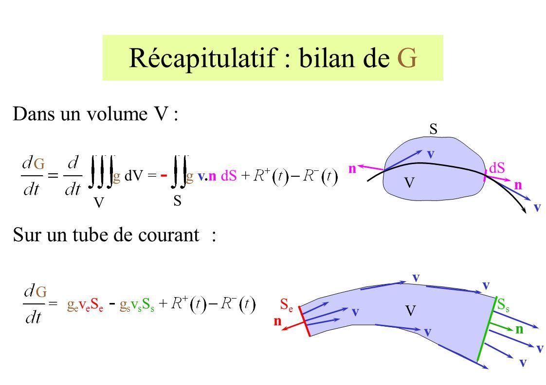 Récapitulatif : bilan de G Dans un volume V : V S dS n v v n Sur un tube de courant : G = geveSe - gsvsSs +geveSe - gsvsSs + G g dV V S g v.n dS + = - V n v v n v SsSs SeSe v v v