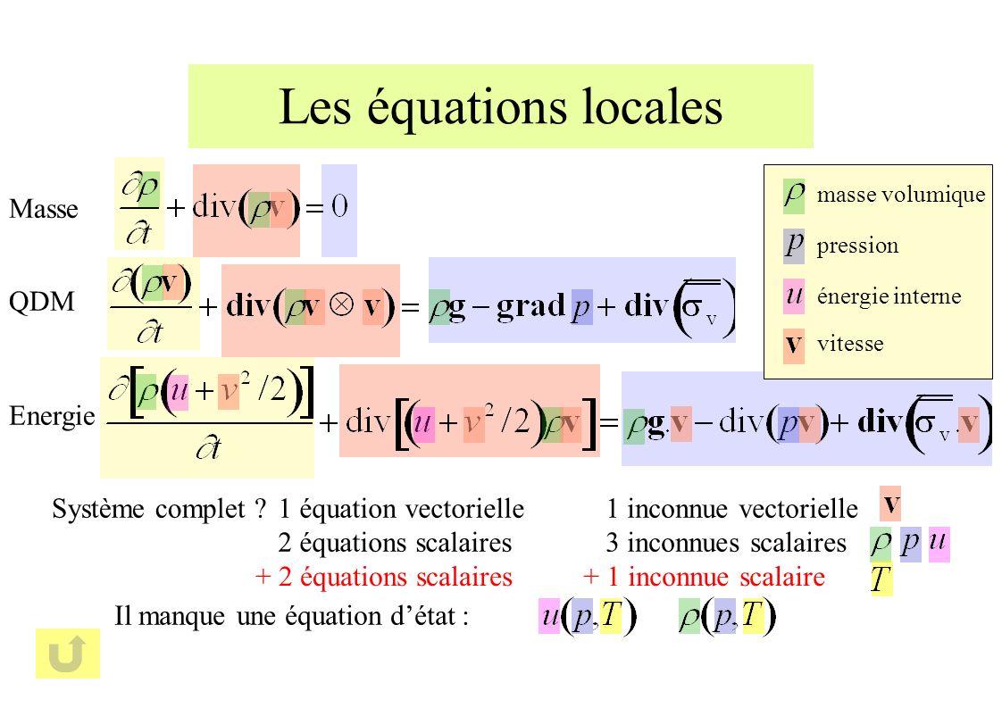 Energie Les équations locales Système complet 1 équation vectorielle 2 équations scalaires 1 inconnue vectorielle 3 inconnues scalaires masse volumique Il manque une équation détat : Masse pression énergie interne vitesse QDM + 2 équations scalaires+ 1 inconnue scalaire