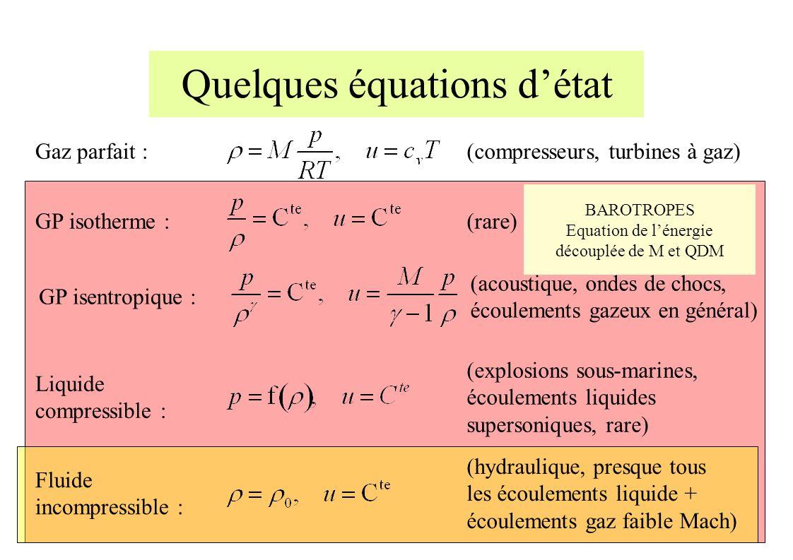 Quelques équations détat Gaz parfait :(compresseurs, turbines à gaz) GP isotherme :(rare)GP isentropique : (acoustique, ondes de chocs, écoulements gazeux en général) Liquide compressible : (explosions sous-marines, écoulements liquides supersoniques, rare) Fluide incompressible : (hydraulique, presque tous les écoulements liquide + écoulements gaz faible Mach) BAROTROPES Equation de lénergie découplée de M et QDM