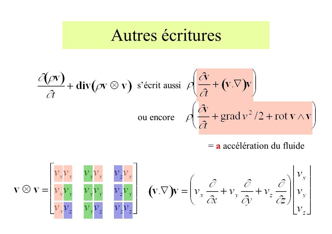 = a accélération du fluide Autres écritures sécrit aussi ou encore