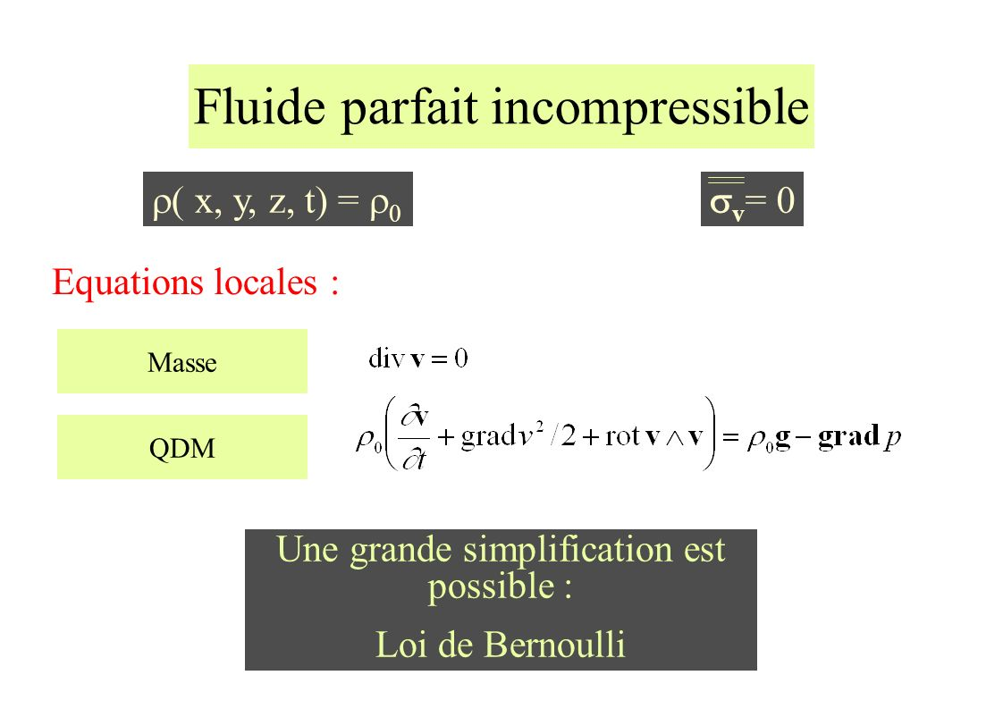 Masse Fluide parfait incompressible ( x, y, z, t) = v = Equations locales : QDM Une grande simplification est possible : Loi de Bernoulli