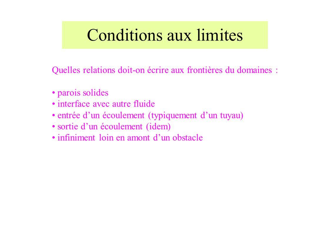 Conditions aux limites Quelles relations doit-on écrire aux frontières du domaines : parois solides interface avec autre fluide entrée dun écoulement (typiquement dun tuyau) sortie dun écoulement (idem) infiniment loin en amont dun obstacle