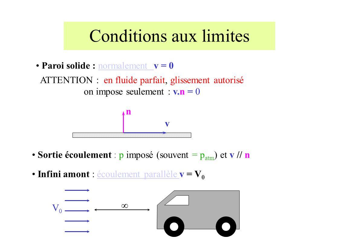 Conditions aux limites Paroi solide : normalement v = 0normalement ATTENTION : en fluide parfait, glissement autorisé on impose seulement : v.n = 0 v n Sortie écoulement : p imposé (souvent = p atm ) et v // n Infini amont : écoulement parallèle v = V 0écoulement parallèle V0V0