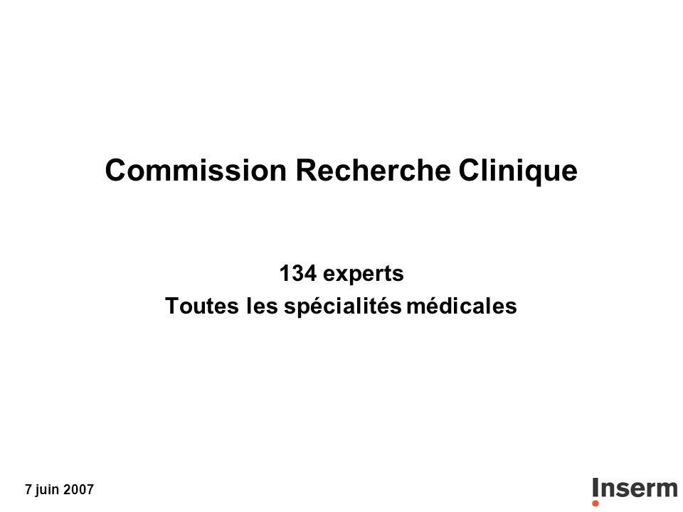 7 juin 2007 Commission Recherche Clinique 134 experts Toutes les spécialités médicales