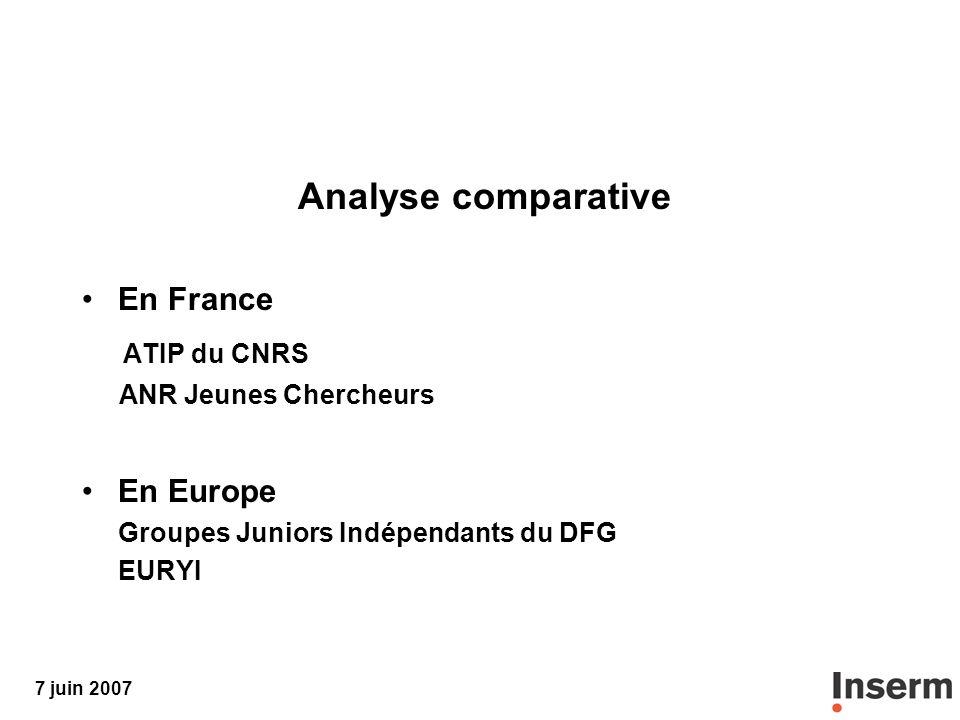 7 juin 2007 Analyse comparative En France ATIP du CNRS ANR Jeunes Chercheurs En Europe Groupes Juniors Indépendants du DFG EURYI