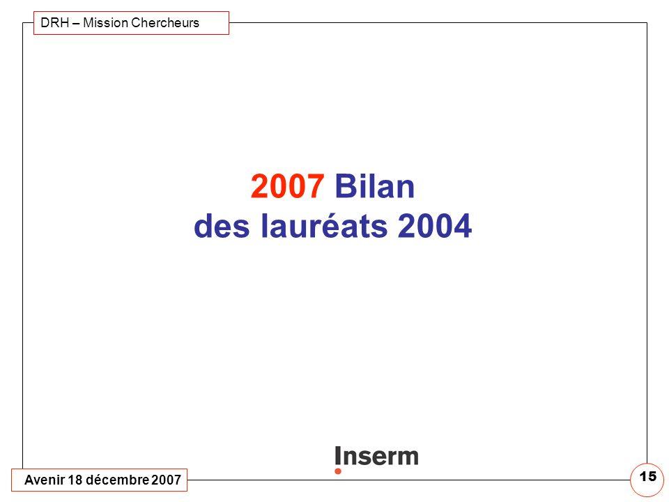 Avenir 18 décembre 2007 DRH – Mission Chercheurs AVENIR 2000-2006 Bilan et devenir en 2007 134 lauréats Non statutaires début contrat RecrutementsInse