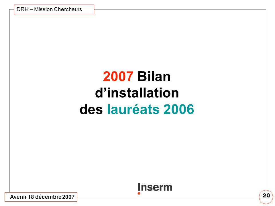 Avenir 18 décembre 2007 DRH – Mission Chercheurs 19