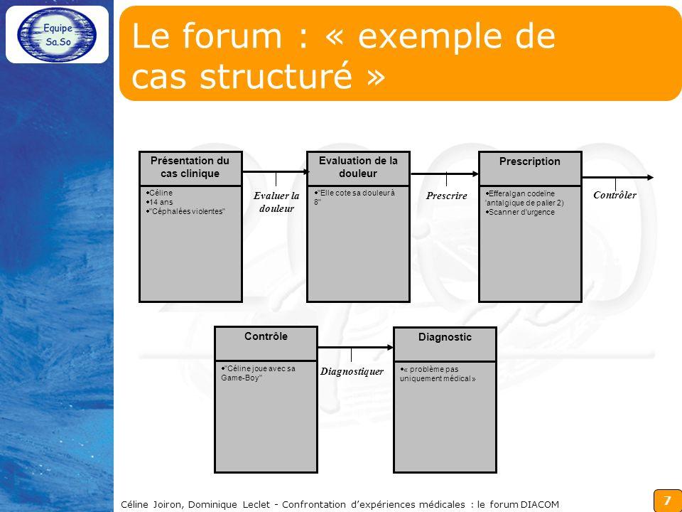 8 Céline Joiron, Dominique Leclet - Confrontation dexpériences médicales : le forum DIACOM Le forum : « modèle objet de la base de cas»