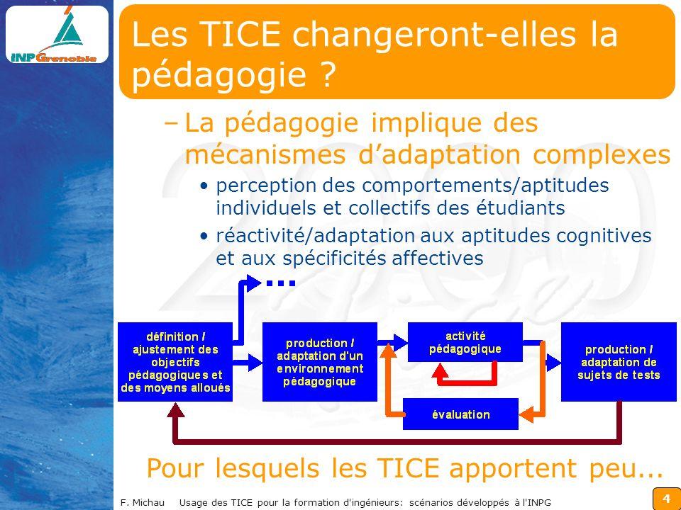 4 F. Michau Usage des TICE pour la formation d'ingénieurs: scénarios développés à l'INPG Les TICE changeront-elles la pédagogie ? –La pédagogie impliq