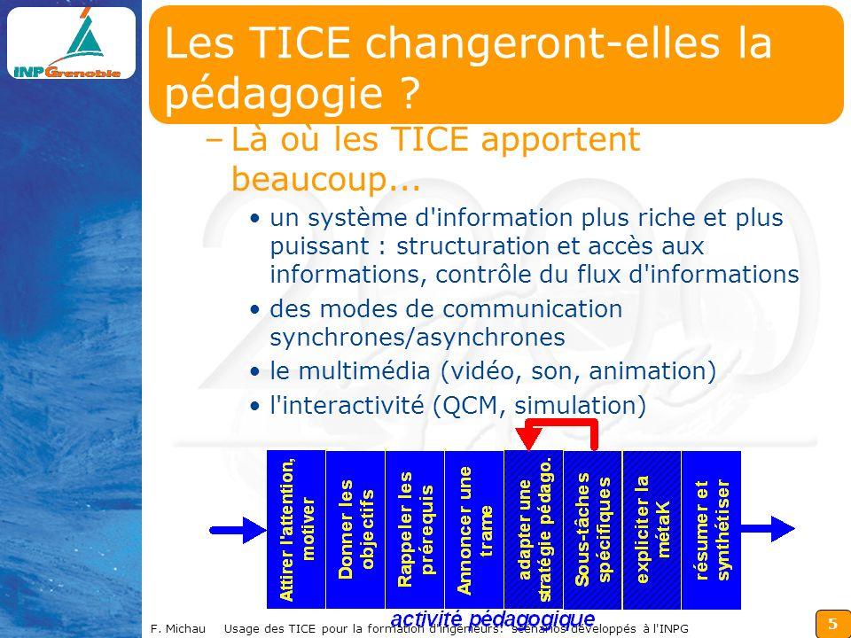5 F. Michau Usage des TICE pour la formation d'ingénieurs: scénarios développés à l'INPG Les TICE changeront-elles la pédagogie ? –Là où les TICE appo
