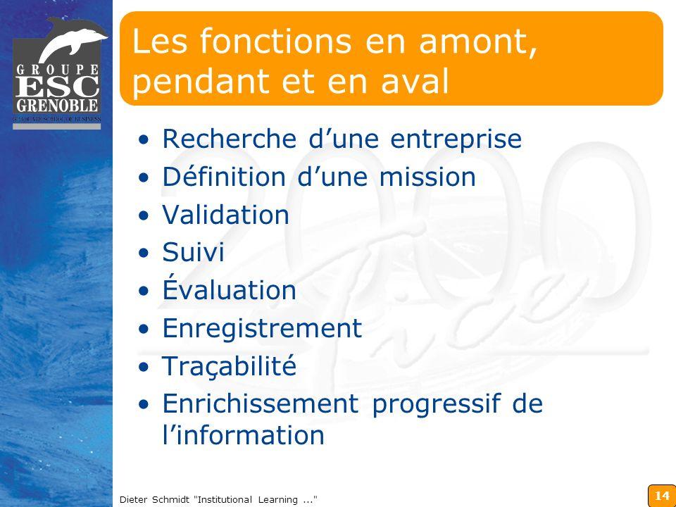 14 Dieter Schmidt Institutional Learning... Les fonctions en amont, pendant et en aval Recherche dune entreprise Définition dune mission Validation Suivi Évaluation Enregistrement Traçabilité Enrichissement progressif de linformation