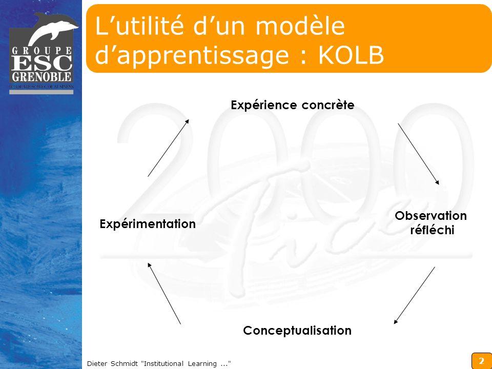 2 Dieter Schmidt Institutional Learning... Expérience concrète Conceptualisation Expérimentation Observation réfléchi Lutilité dun modèle dapprentissage : KOLB