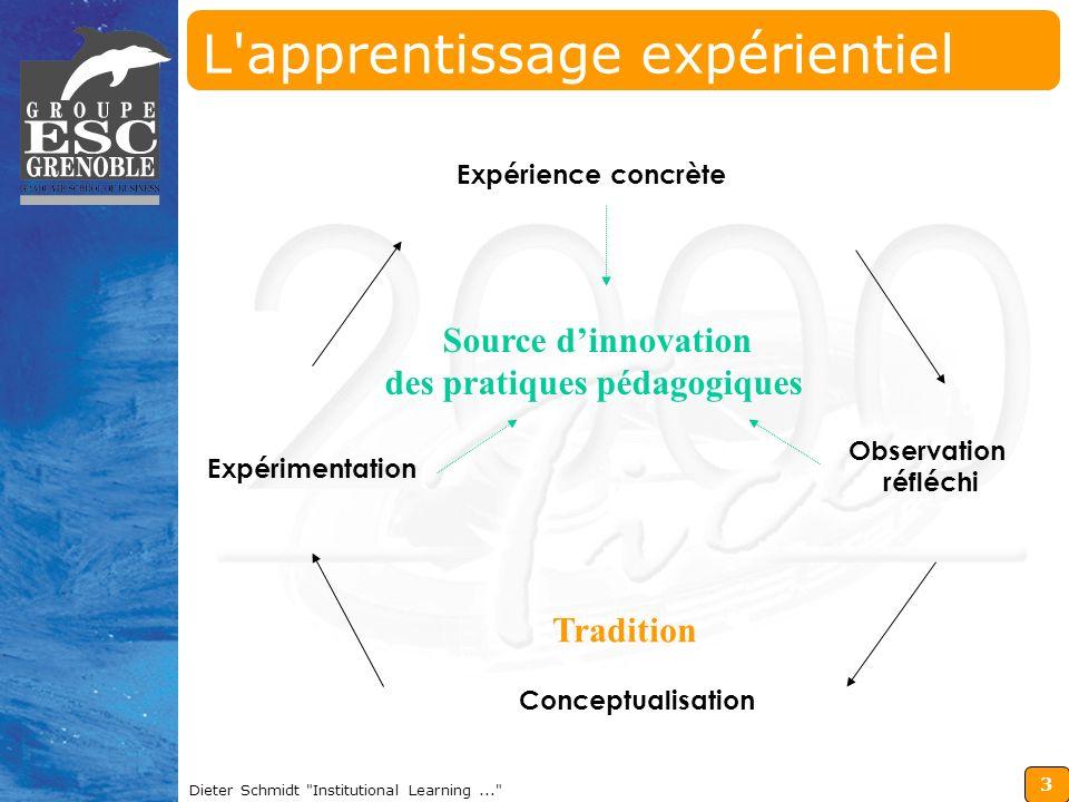 4 Dieter Schmidt Institutional Learning... Dans quel contexte nous avons appliqués ce modèle .