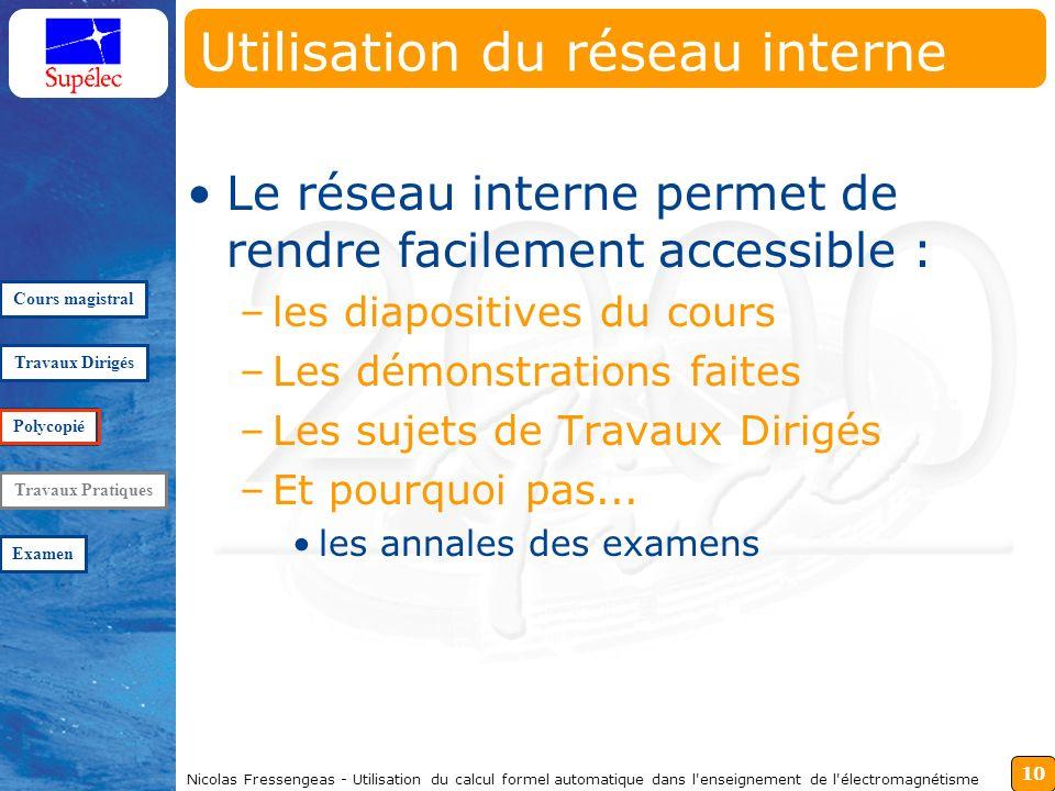 10 Nicolas Fressengeas - Utilisation du calcul formel automatique dans l'enseignement de l'électromagnétisme Utilisation du réseau interne Le réseau i
