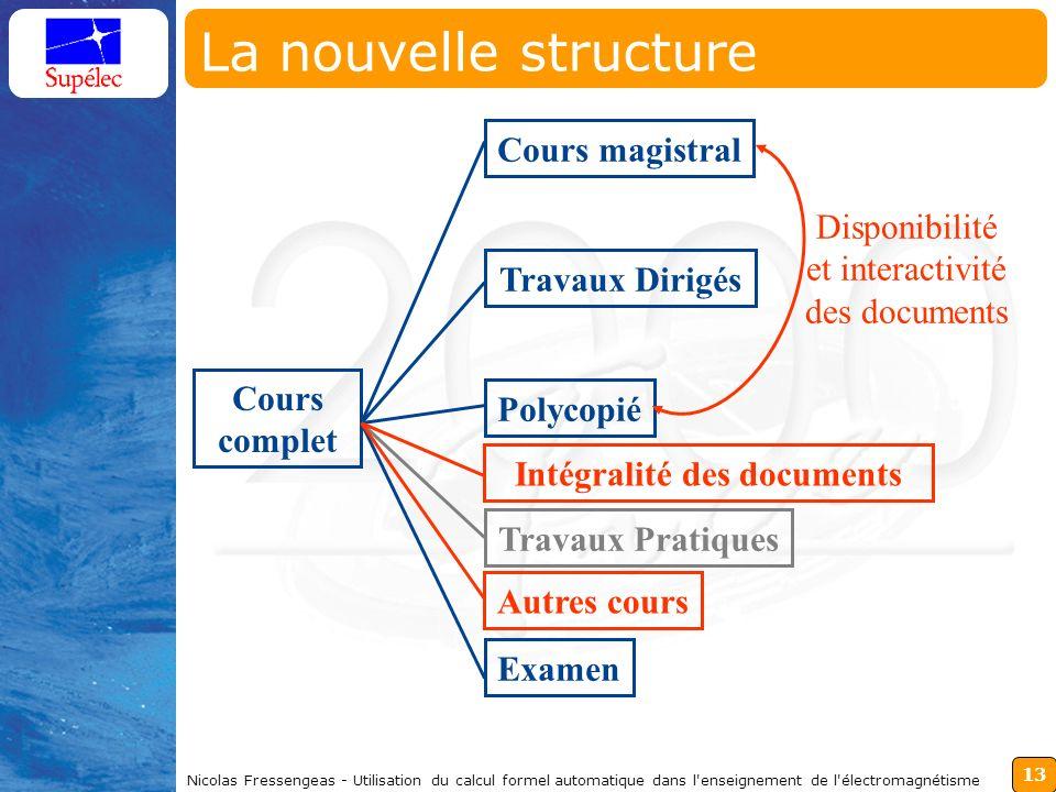 13 Nicolas Fressengeas - Utilisation du calcul formel automatique dans l'enseignement de l'électromagnétisme La nouvelle structure Cours complet Cours