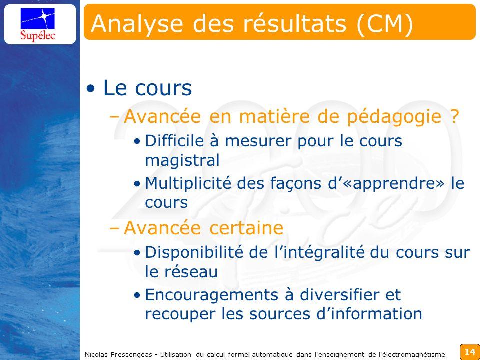 14 Nicolas Fressengeas - Utilisation du calcul formel automatique dans l'enseignement de l'électromagnétisme Analyse des résultats (CM) Le cours –Avan