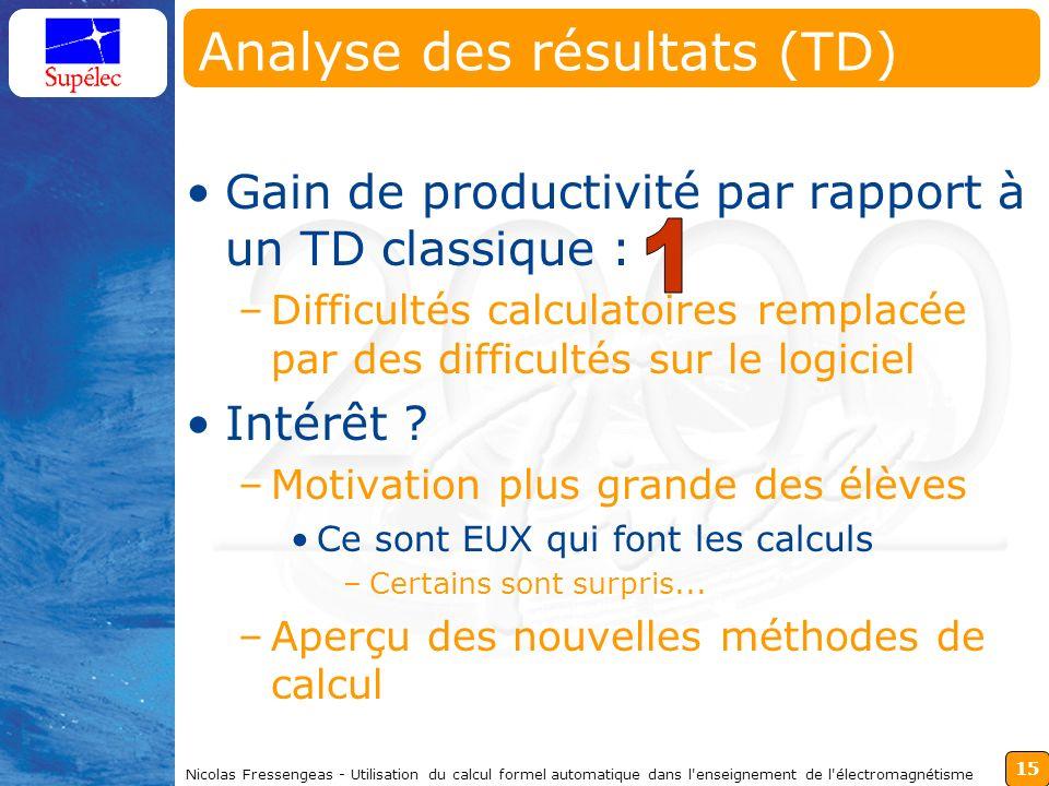 15 Nicolas Fressengeas - Utilisation du calcul formel automatique dans l'enseignement de l'électromagnétisme Analyse des résultats (TD) Gain de produc