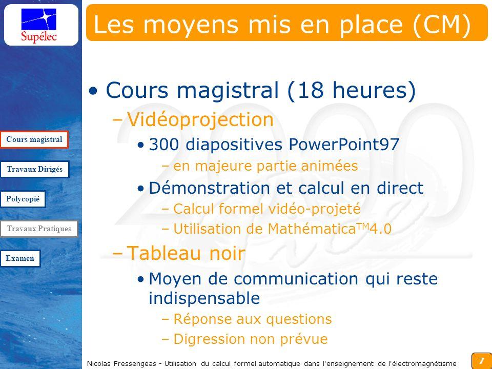 7 Nicolas Fressengeas - Utilisation du calcul formel automatique dans l'enseignement de l'électromagnétisme Les moyens mis en place (CM) Cours magistr