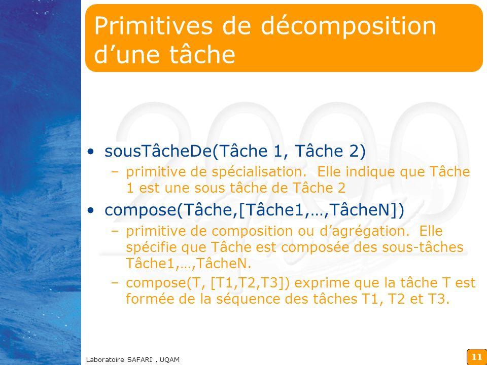 10 Laboratoire SAFARI, UQAM Primitives de décomposition dune tâche répétitionx(Tâche, N) –Indique quune tâche doit être exécutée au plus N fois –répét