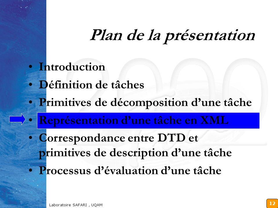 11 Laboratoire SAFARI, UQAM Primitives de décomposition dune tâche sousTâcheDe(Tâche 1, Tâche 2) –primitive de spécialisation. Elle indique que Tâche