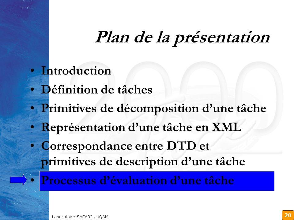 19 Laboratoire SAFARI, UQAM Correspondance entre DTD et primitives de description dune tâche – sousTâcheDe(Tâche 1, Tâche 2) – compose(Tâche, [Tâche1,