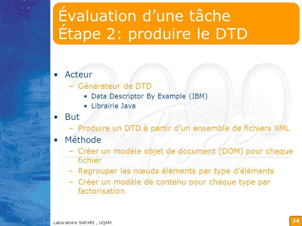 Processus pour lévaluation dune tâche