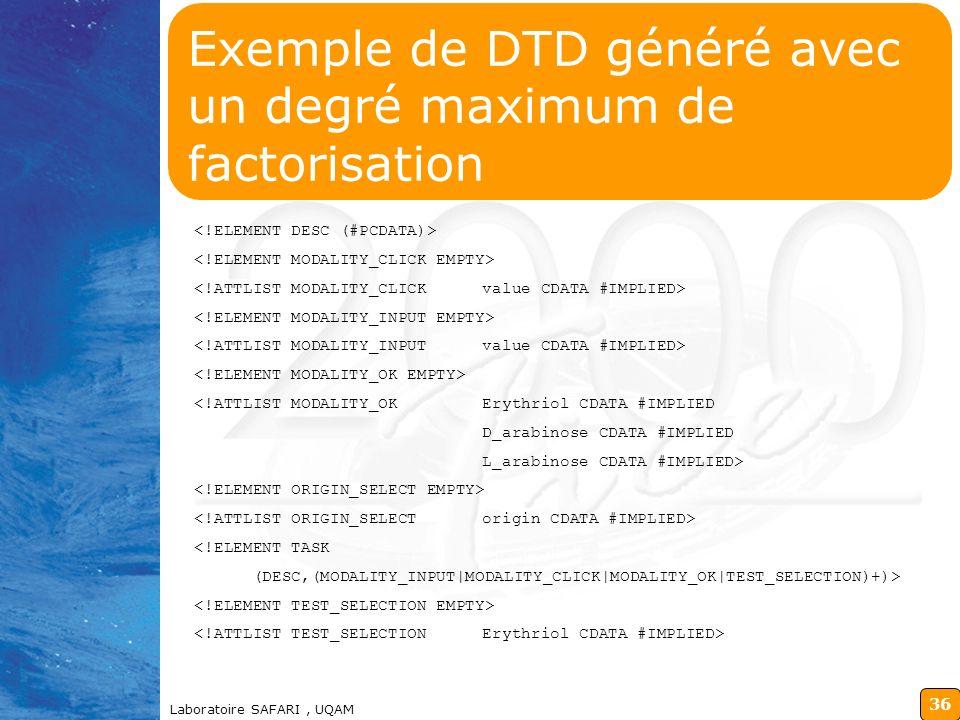 35 Laboratoire SAFARI, UQAM Identification system task Document XML représentant une exécution valide