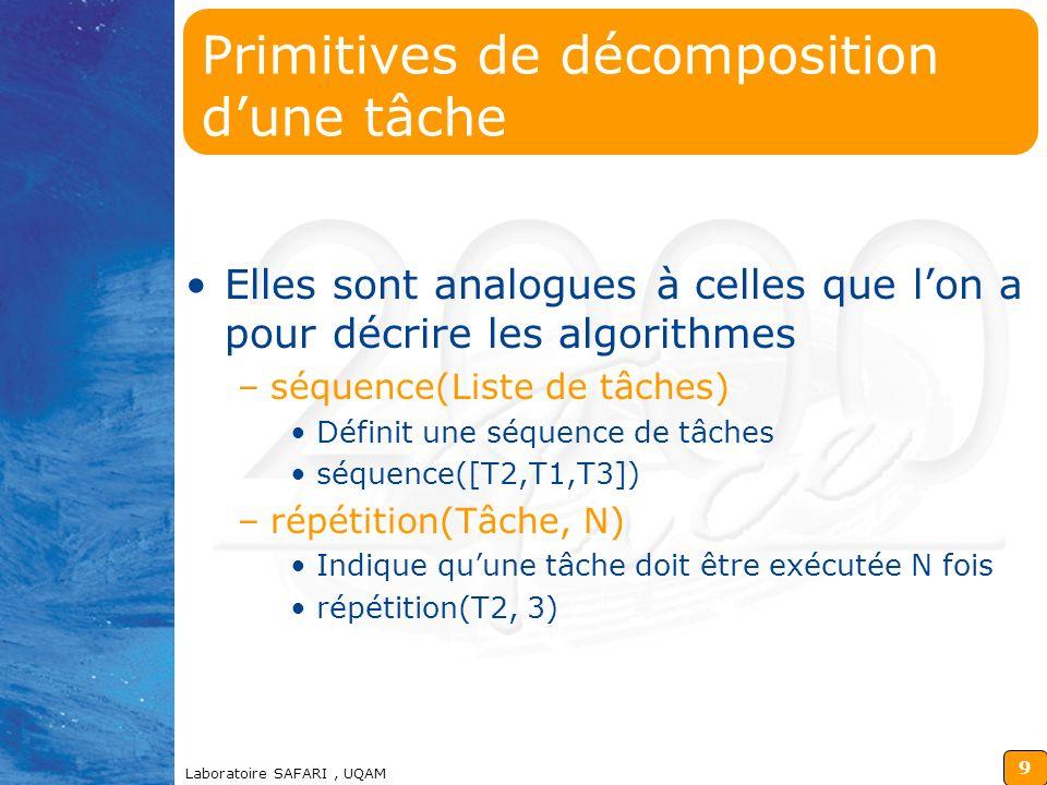 8 Laboratoire SAFARI, UQAM Plan de la présentation Introduction Définition de tâches Primitives de décomposition dune tâche Représentation dune tâche