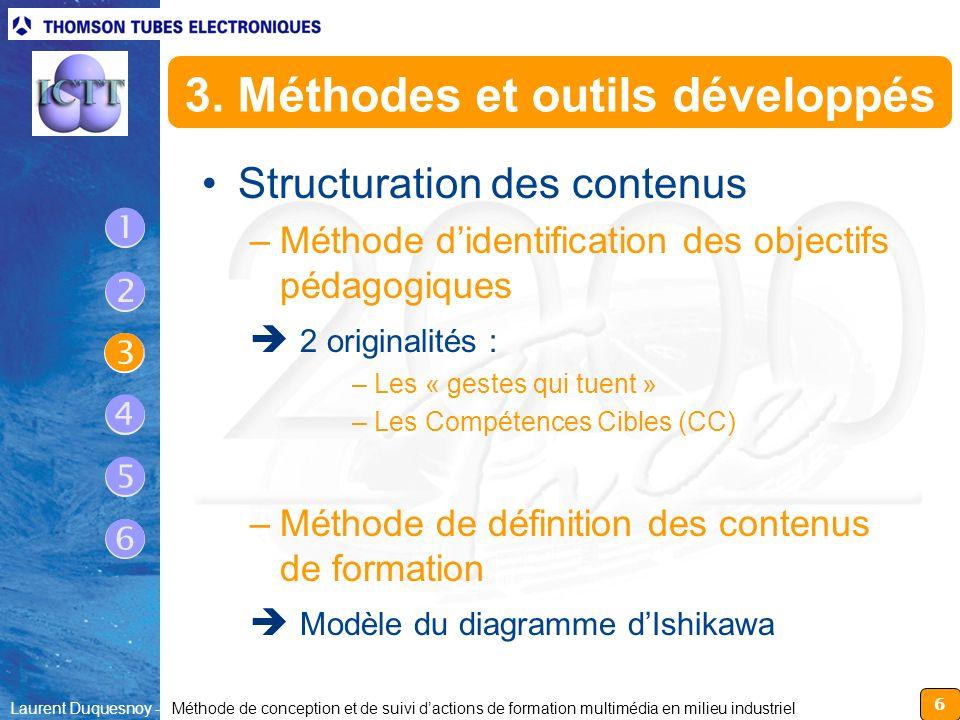6 Laurent Duquesnoy - Méthode de conception et de suivi dactions de formation multimédia en milieu industriel 3. Méthodes et outils développés Structu