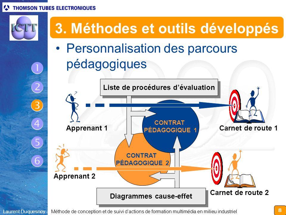 8 Laurent Duquesnoy - Méthode de conception et de suivi dactions de formation multimédia en milieu industriel CONTRAT PÉDAGOGIQUE 2 Carnet de route 1C