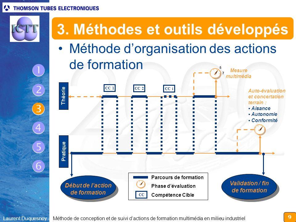 9 Laurent Duquesnoy - Méthode de conception et de suivi dactions de formation multimédia en milieu industriel 3. Méthodes et outils développés Méthode